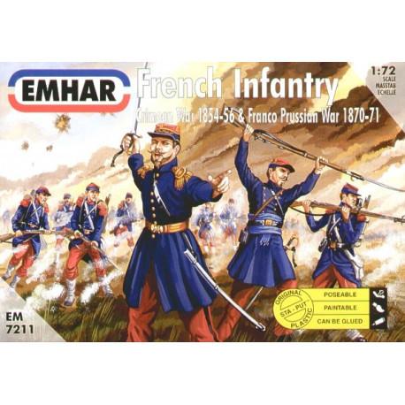 Figuras de Infanteria Francesa. Escala 1:72.  Marca Emhar. Ref: EM7211.