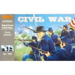 Set Artillería de la Unión, guerra civil Americana . Escala 1:32. Marca Imex. Ref: IM705.