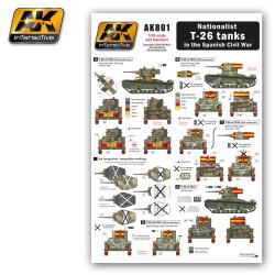 Calcas del T-26 Nacionalista en la guerra civil española. Escala 1:35. Marca AK Interactive. Ref: AK801.