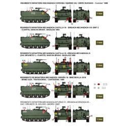 Calcas M113 en España, unidades de infantería. Escala 1:35. Marca Fcmodeltips. Ref: 35221.