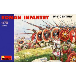 Infanteria Romana, siglo IV-V. Escala 1:72. Marca Miniart. Ref: 72012.