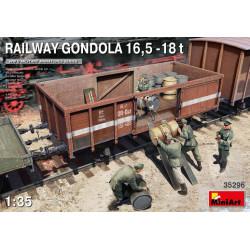 RAILWAY GONDOLA 16,5-18t. Escala 1:35. Marca Miniart. Ref: 35296.