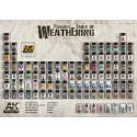 Weathering - Meteorización